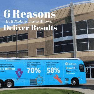 6 Reasons B2B Trade Shows Deliver Results