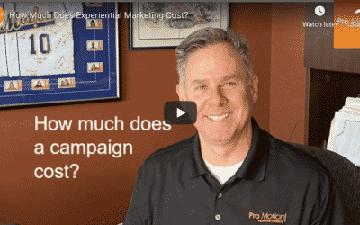 FAQ – How Much Does Marketing Cost?